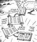 De verhouding Torah - Mishna volgens het Jodendom